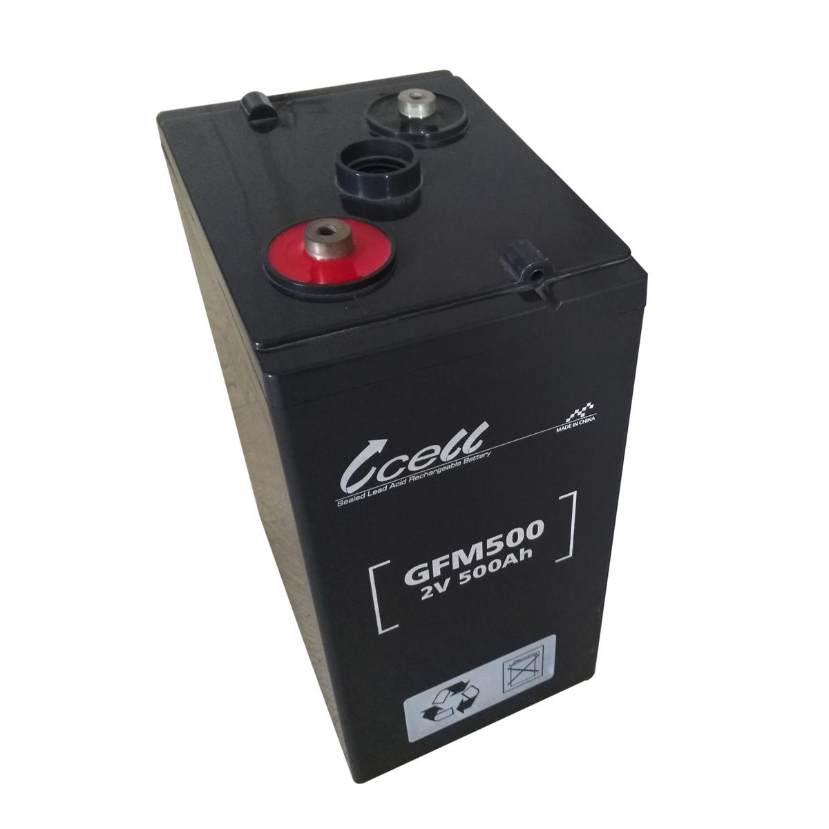 GFM500